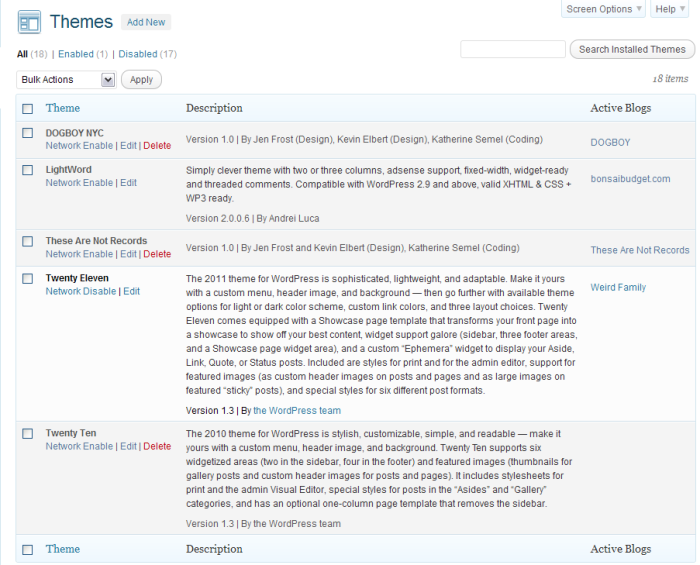 On the themes page a new column show the sites that are using each theme.